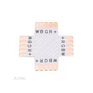 Toldó 5050 chip-es RGB+W LED szalaghoz - 2589NY