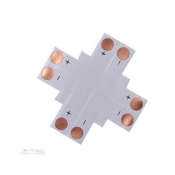 Toldó 3528 chip-es LED szalaghoz - 3503NY