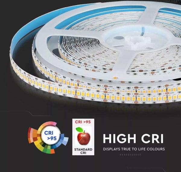 LED szalag SMD2835 - 240 LED/m 24V IP20 CRI>95
