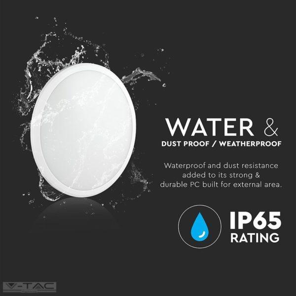 Slim LED Mennyezeti lámpa Samsung chip A++ IP65