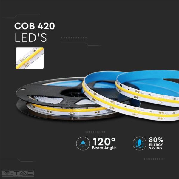 LED szalag COB - 420 LED/m 24V IP20